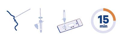 uso test rápido antígenos