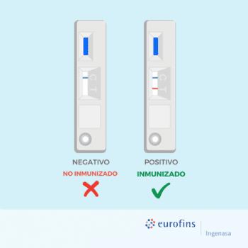 Ingezim test post vacuna COVID19